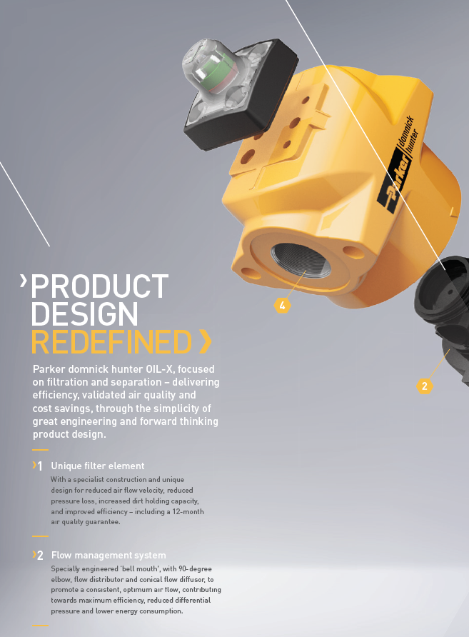 Parker product design redefined